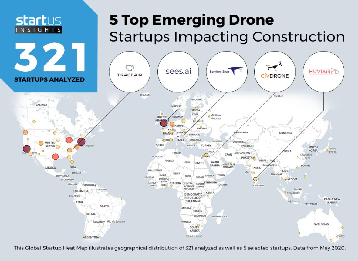 5 top emerging drone companies