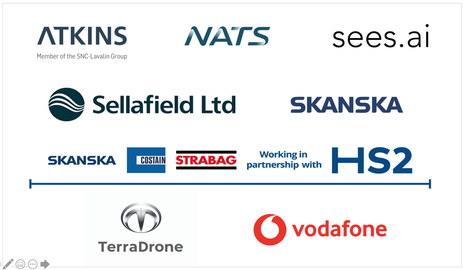 COVID-19 consortium partner logos Atkins, NATS, sees.ai, Sellafield, Skanska, Skanska Costain STRABAG in partnership with HS2, Terradrone, Vodafone